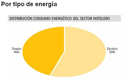 eficiencie energetica
